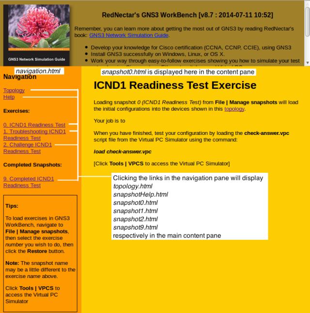instruntions.htmlRoadmap